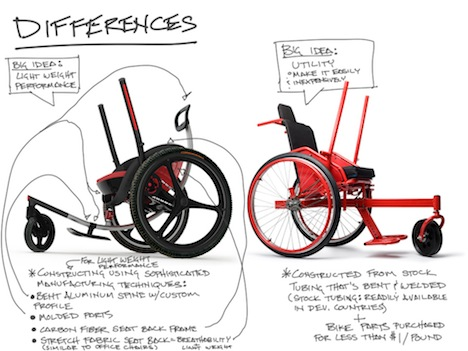 Differences All-terrain Wheelchair by Amos Winter