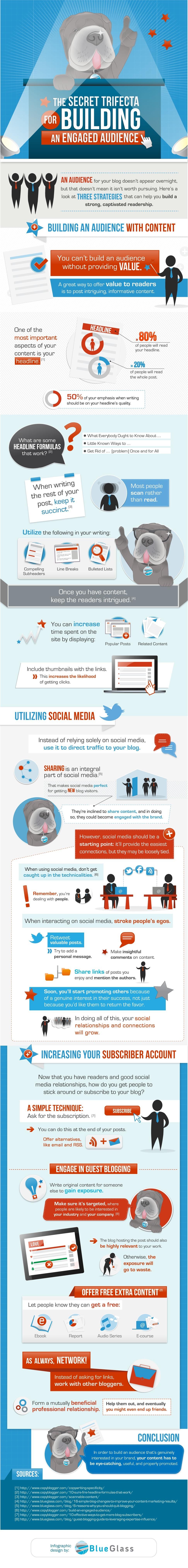 컨텐츠 마케팅, 소셜미디어로 고객을 만들어내는 3가지 팁